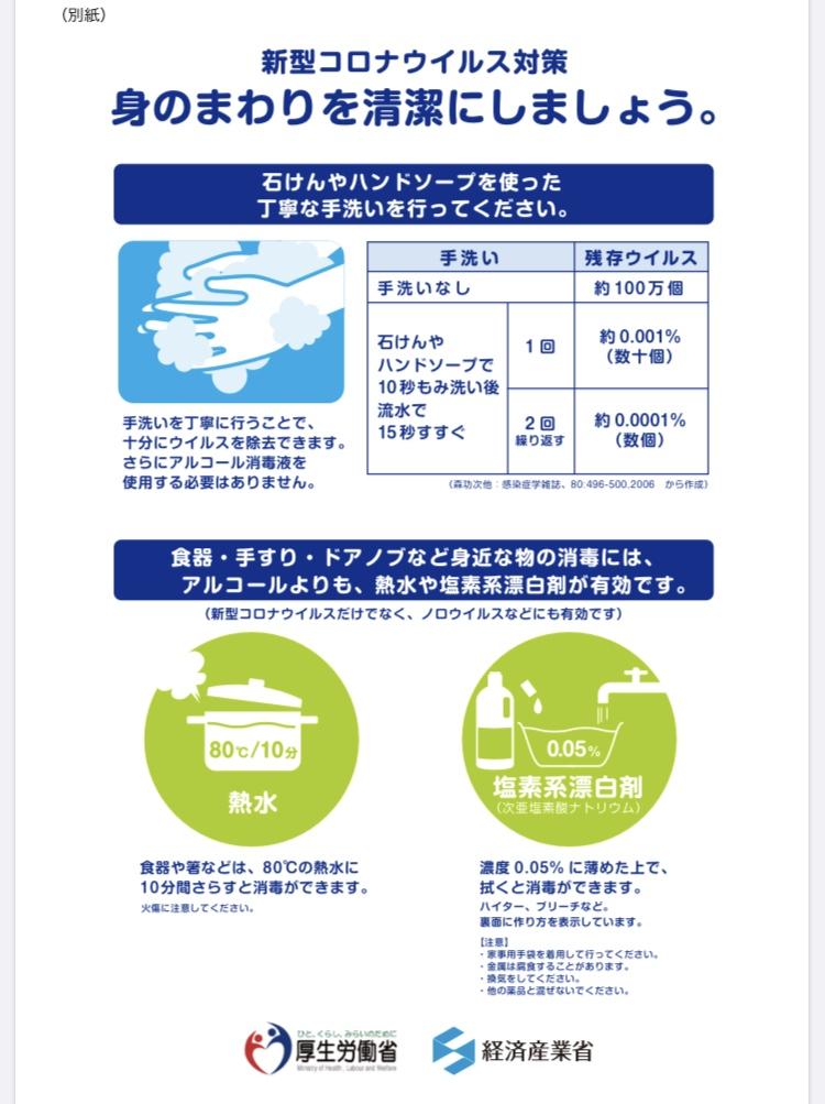 埼玉 川口 コロナ