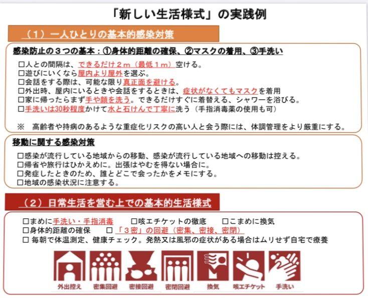 緊急事態宣言後の「新型コロナウイルス感染症予防」のための「手洗い」「アルコール除菌」について