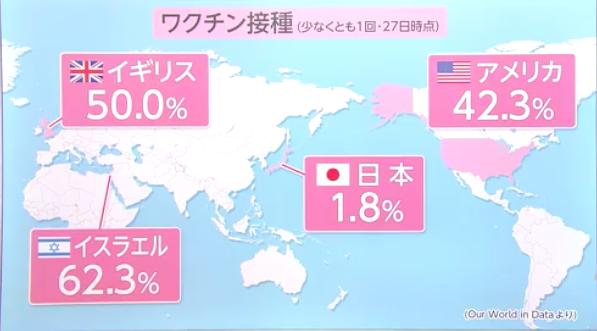 【日本のコロナ対策って…?】
